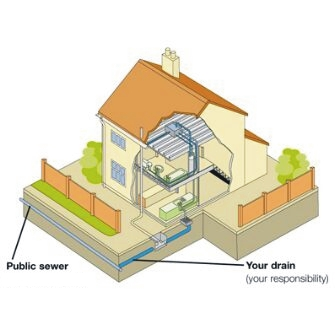 city_of_oakland_sewer_lateral_ordinance_picture